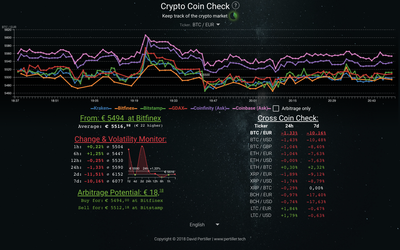 Crypto Coin Check v1.0
