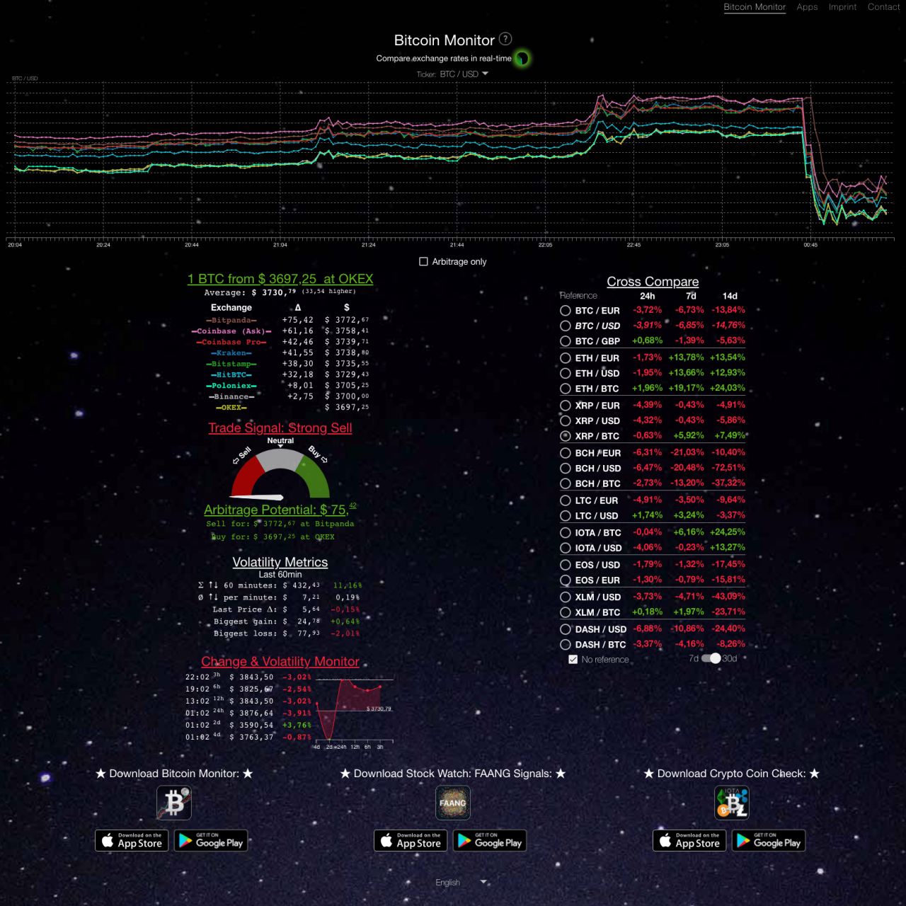 Visit Bitcoin Monitor at https://bitcoinmonitor.app