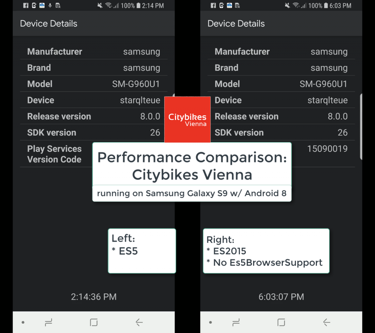 Quick wins for your Ionic Angular App with ES2015