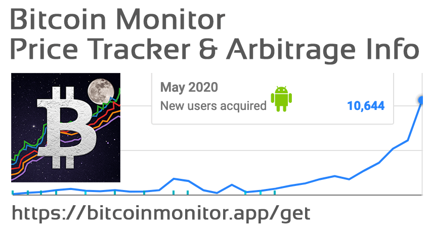 Bitcoin Monitor for Android: 10k installs in May 2020